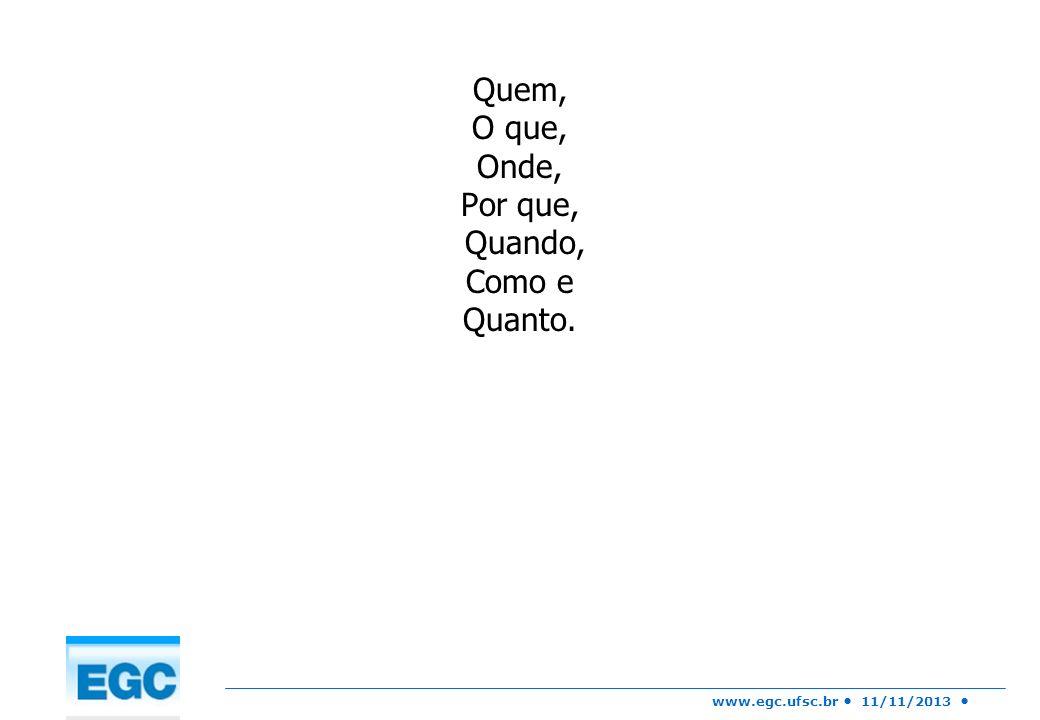 Quem, O que, Onde, Por que, Quando, Como e Quanto.