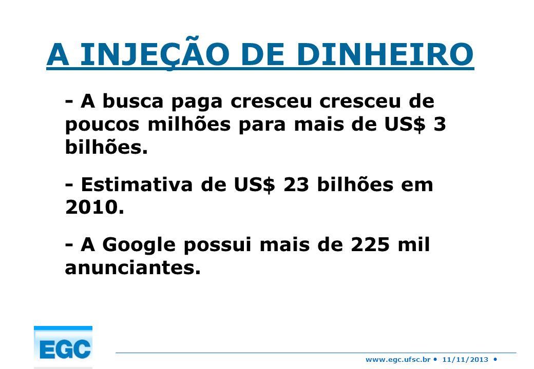 A INJEÇÃO DE DINHEIRO - Estimativa de US$ 23 bilhões em 2010.