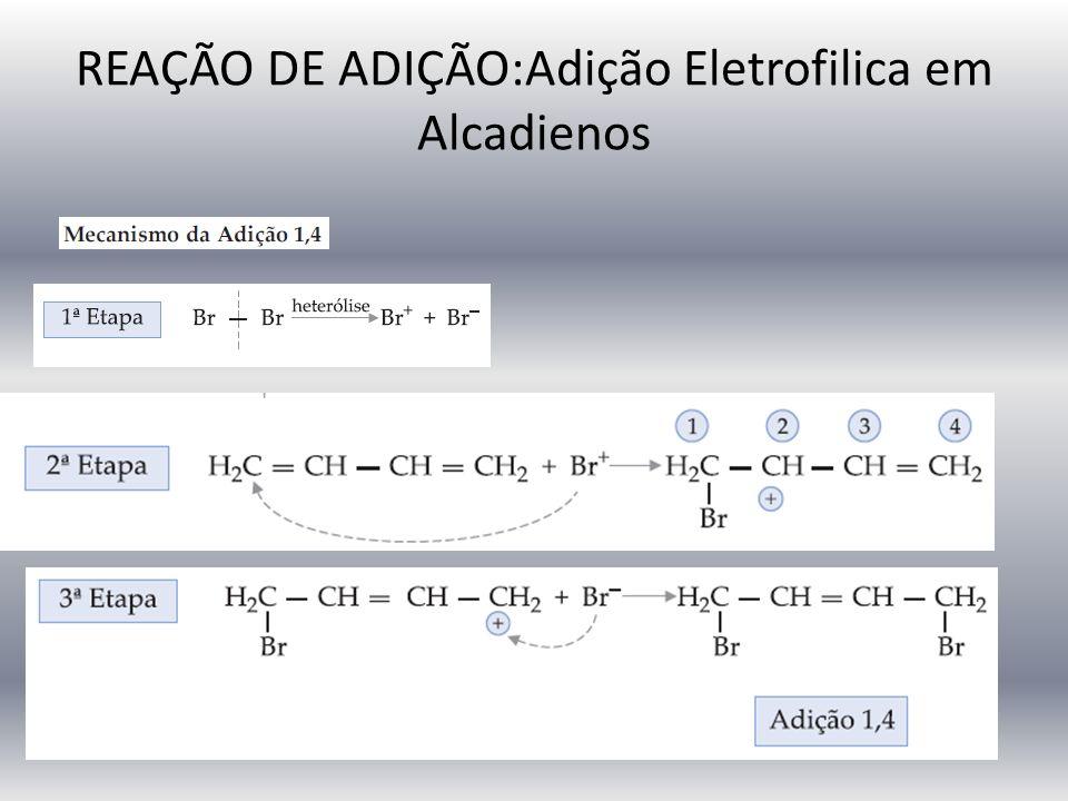 REAÇÃO DE ADIÇÃO:Adição Eletrofilica em Alcadienos