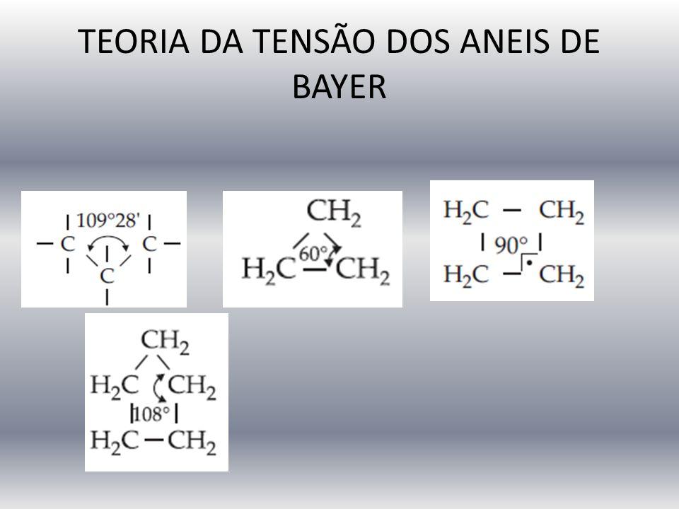 TEORIA DA TENSÃO DOS ANEIS DE BAYER