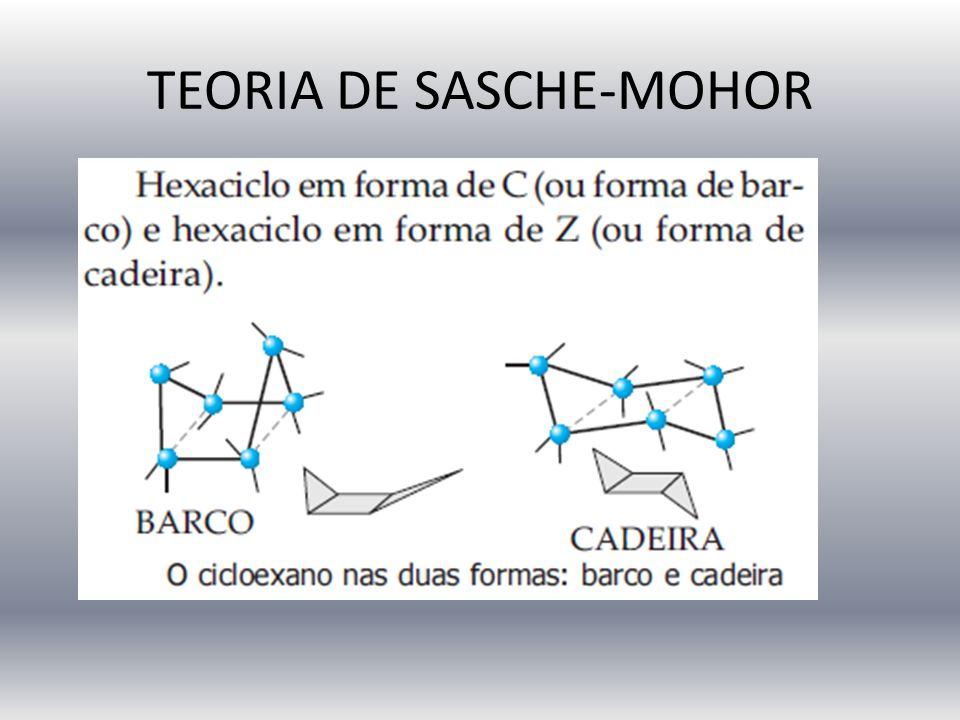 TEORIA DE SASCHE-MOHOR