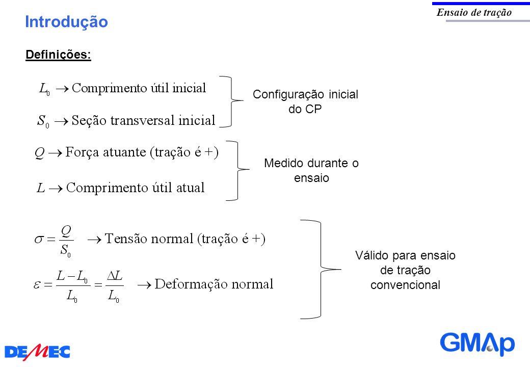Introdução Definições: Configuração inicial do CP