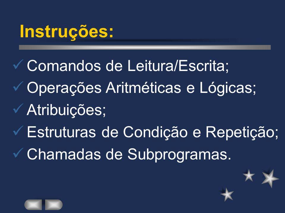 Instruções: Comandos de Leitura/Escrita;