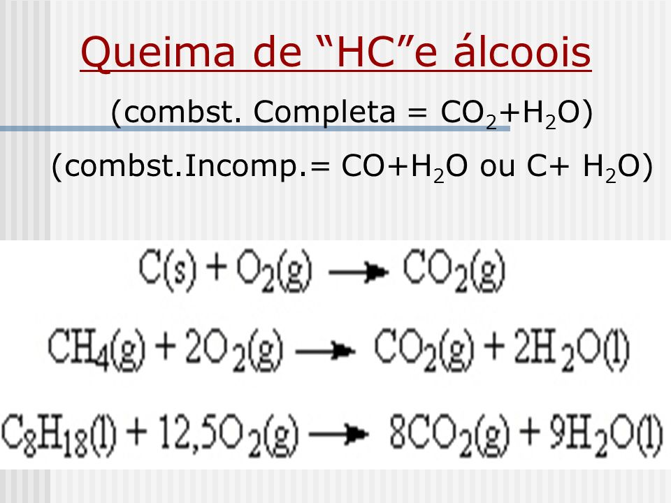 Queima de HC e álcoois
