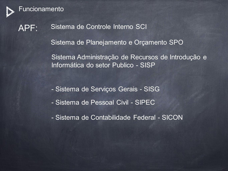 APF: Funcionamento Sistema de Controle Interno SCI