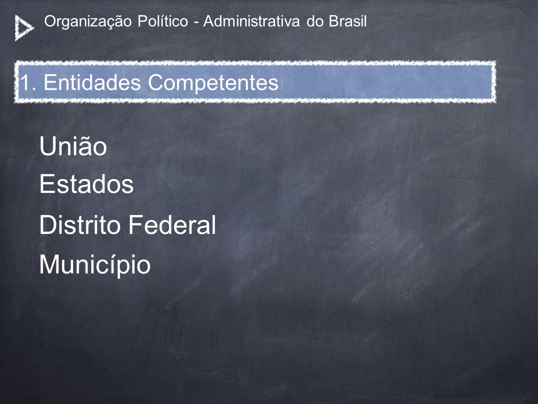 Organização Político - Administrativa do Brasil