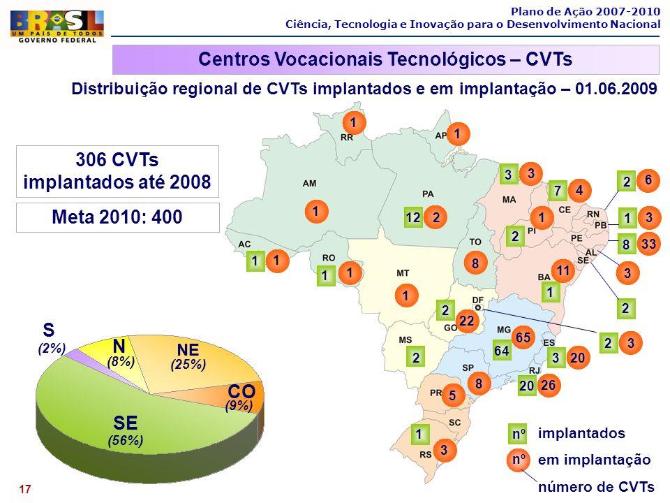 Centros Vocacionais Tecnológicos – CVTs