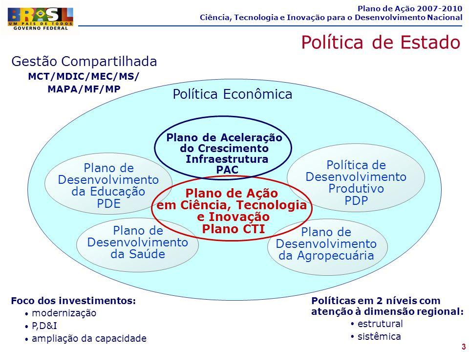 Política de Estado Gestão Compartilhada Política Econômica