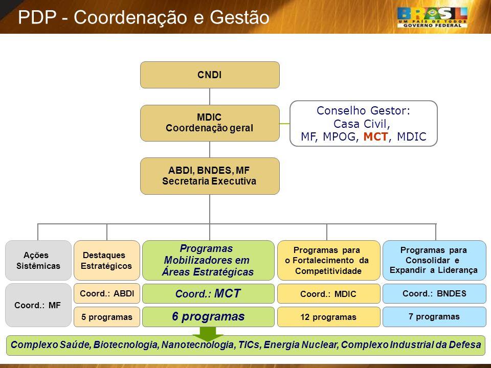 PDP - Coordenação e Gestão