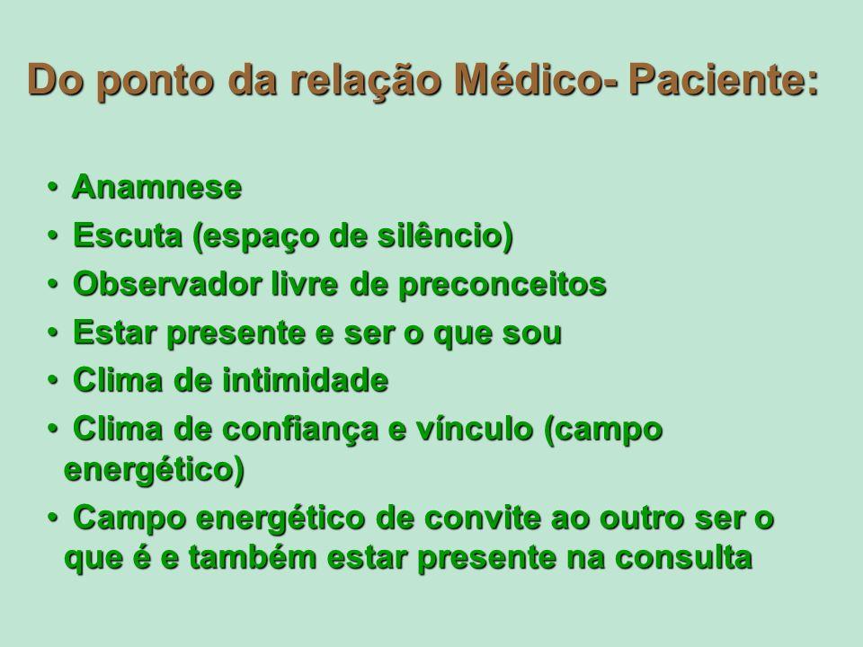 Do ponto da relação Médico- Paciente: