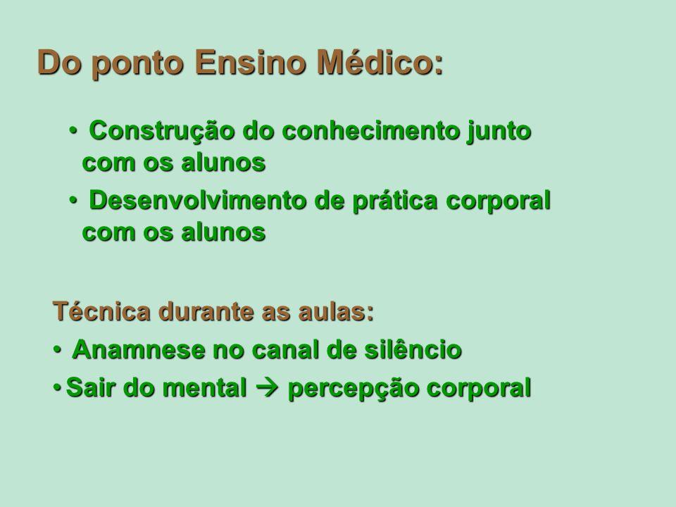 Do ponto Ensino Médico: