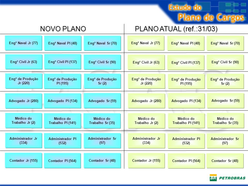 NOVO PLANO PLANO ATUAL (ref.:31/03) Engº Naval Jr (77)