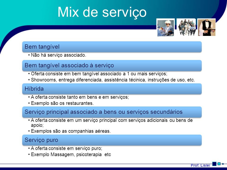 Mix de serviço Bem tangível Não há serviço associado.