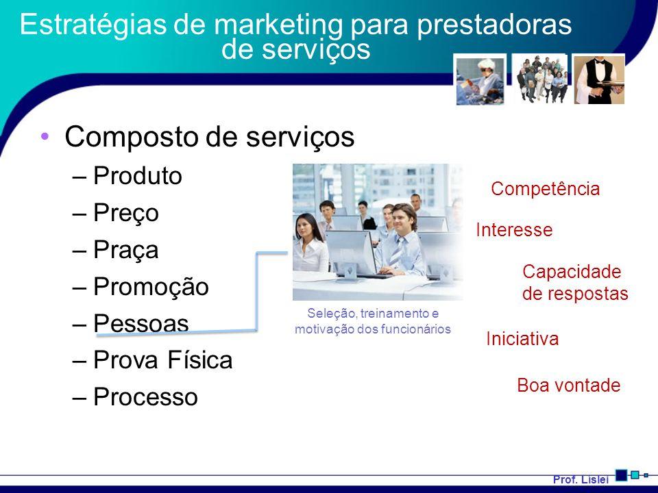 Estratégias de marketing para prestadoras de serviços