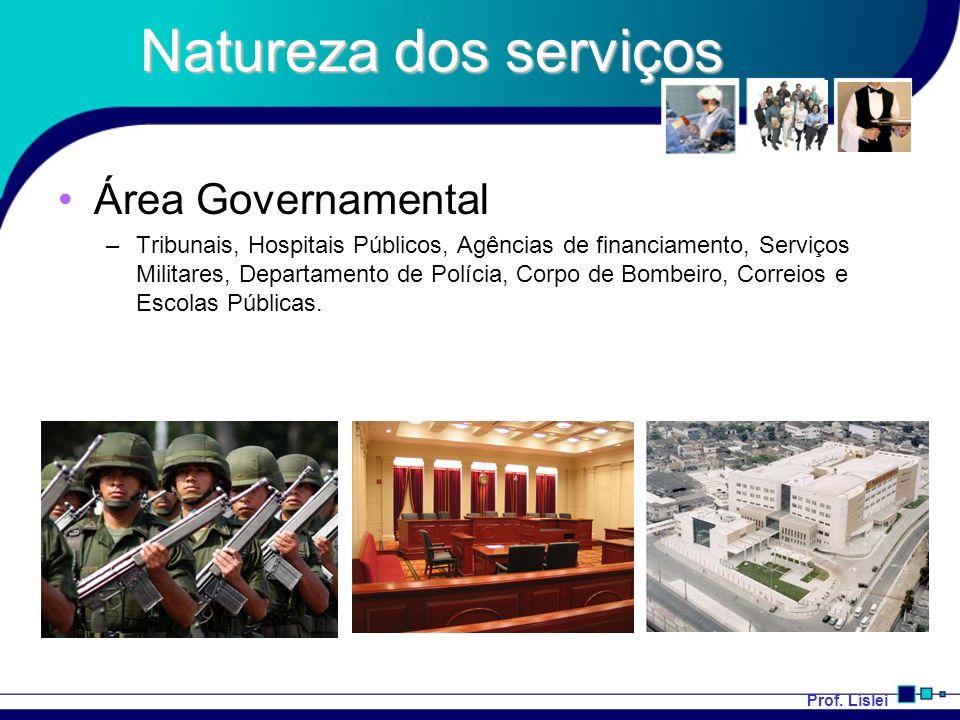 Natureza dos serviços Área Governamental
