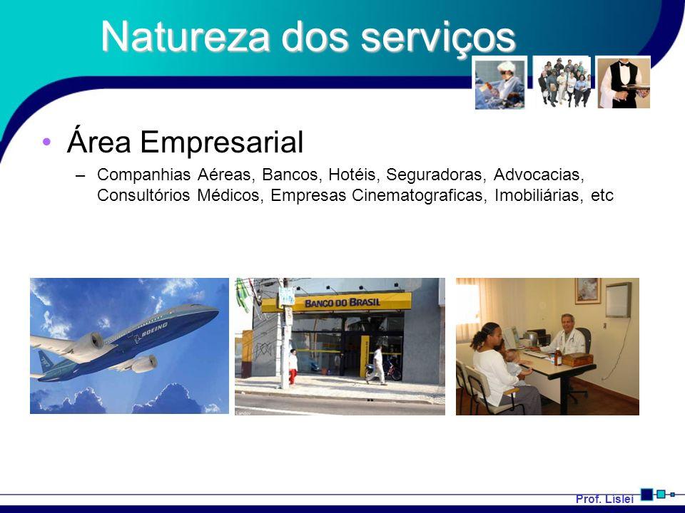 Natureza dos serviços Área Empresarial