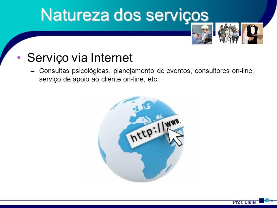 Natureza dos serviços Serviço via Internet