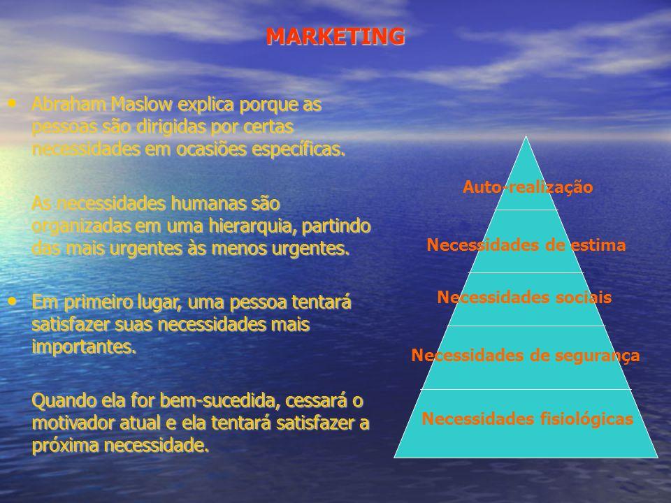 MARKETINGAbraham Maslow explica porque as pessoas são dirigidas por certas necessidades em ocasiões específicas.