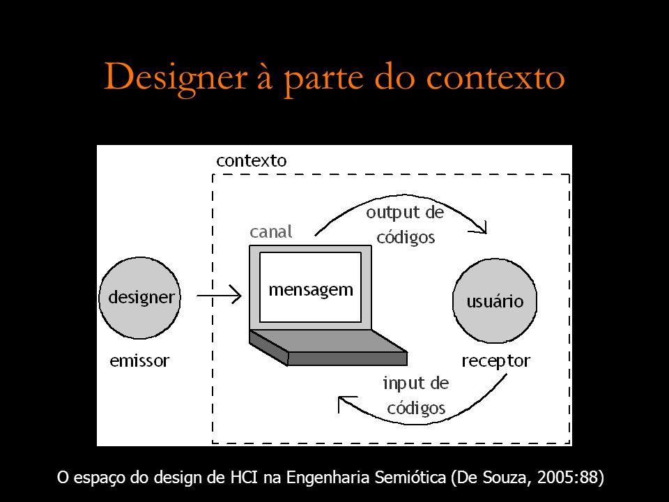 Designer à parte do contexto