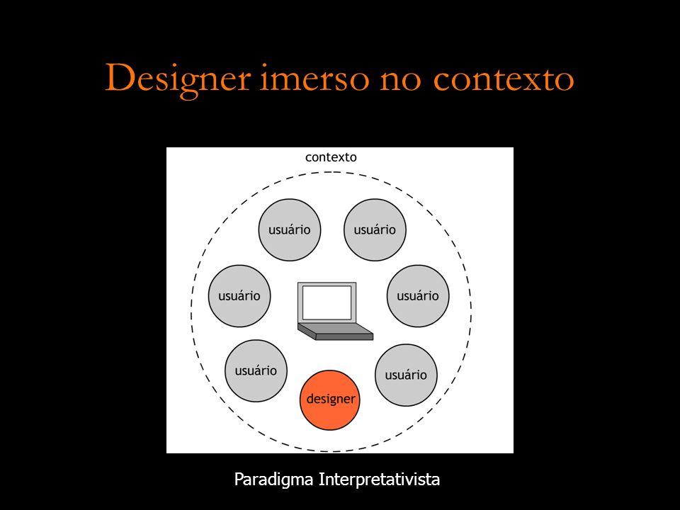 Designer imerso no contexto