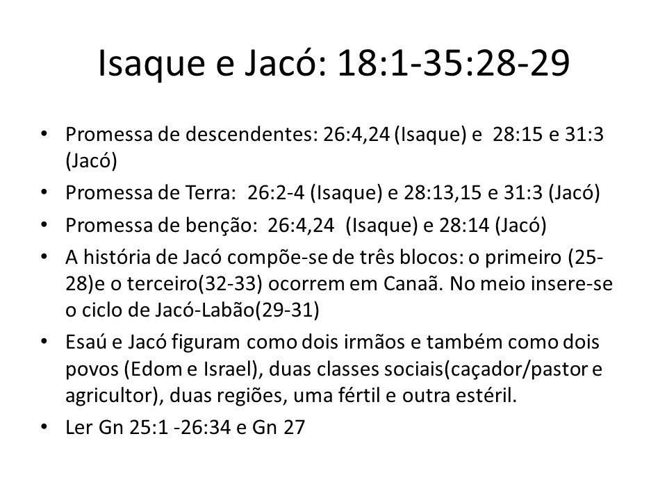 Isaque e Jacó: 18:1-35:28-29 Promessa de descendentes: 26:4,24 (Isaque) e 28:15 e 31:3 (Jacó)