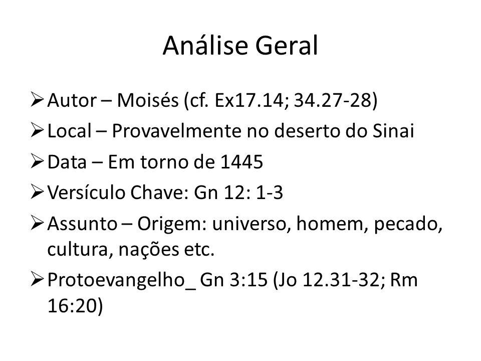 Análise Geral Autor – Moisés (cf. Ex17.14; 34.27-28)