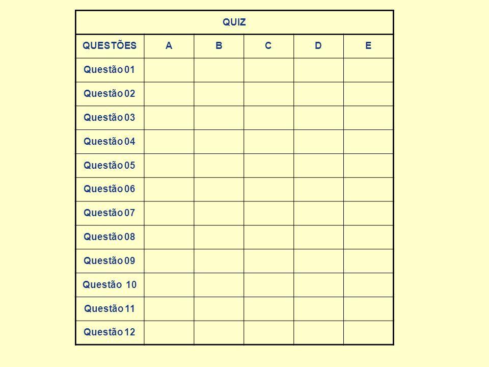 QUIZ QUESTÕES. A. B. C. D. E. Questão 01. Questão 02. Questão 03. Questão 04. Questão 05.