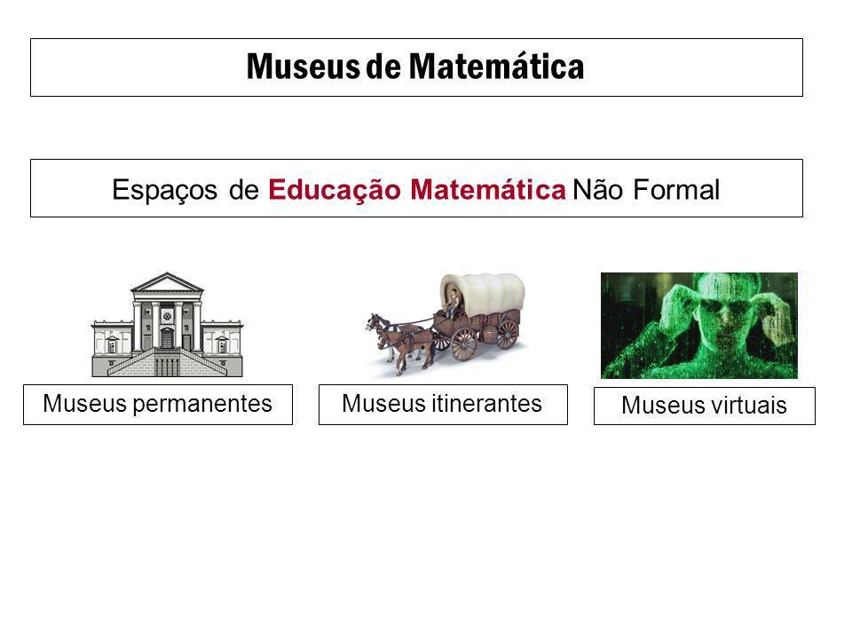 Espaços de Educação Matemática Não Formal