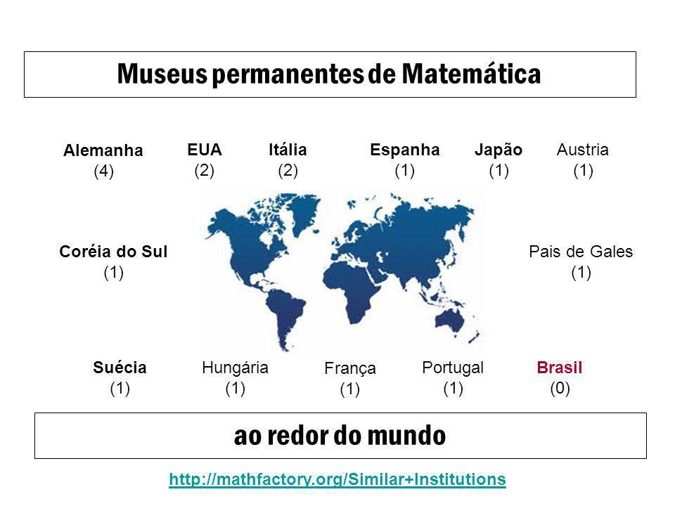 Museus permanentes de Matemática
