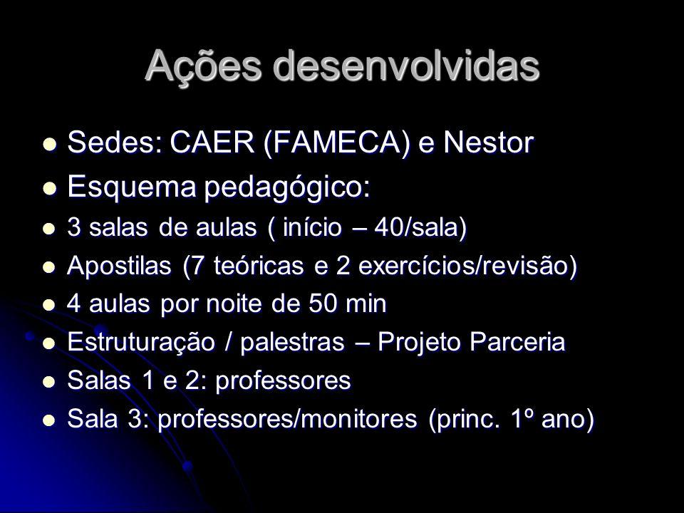 Ações desenvolvidas Sedes: CAER (FAMECA) e Nestor Esquema pedagógico: