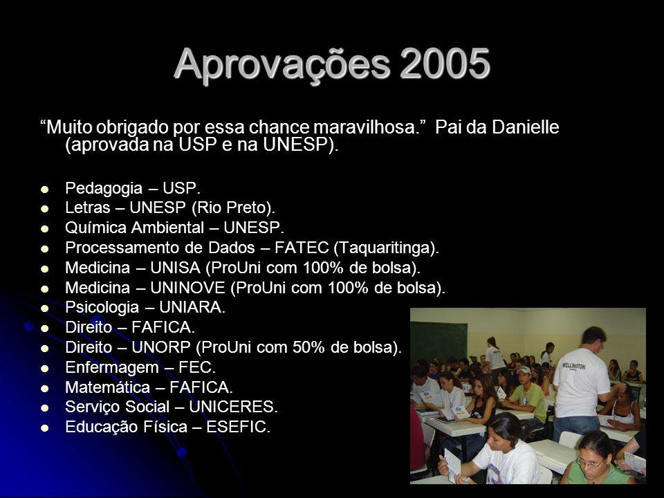 Aprovações 2005 Muito obrigado por essa chance maravilhosa. Pai da Danielle (aprovada na USP e na UNESP).
