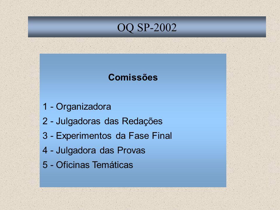 OQ SP-2002 Comissões 1 - Organizadora 2 - Julgadoras das Redações