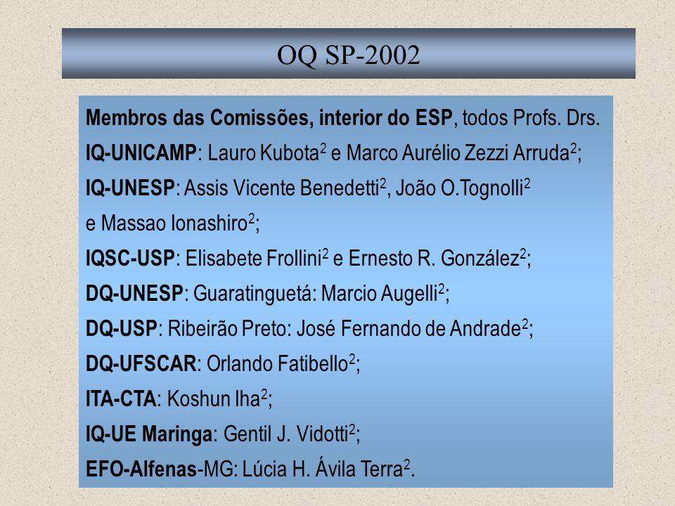 OQ SP-2002 Membros das Comissões, interior do ESP, todos Profs. Drs.