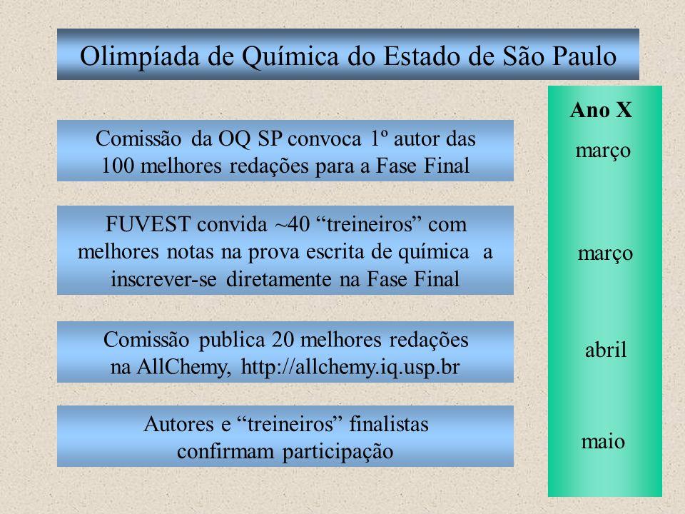 Olimpíada de Química do Estado de São Paulo