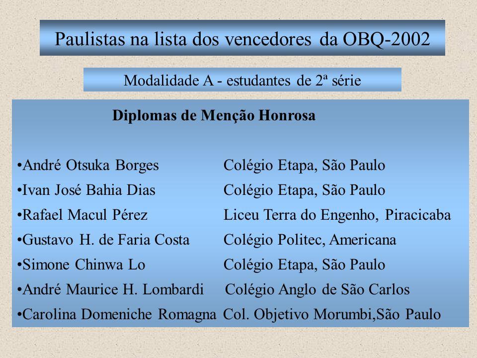 Paulistas na lista dos vencedores da OBQ-2002