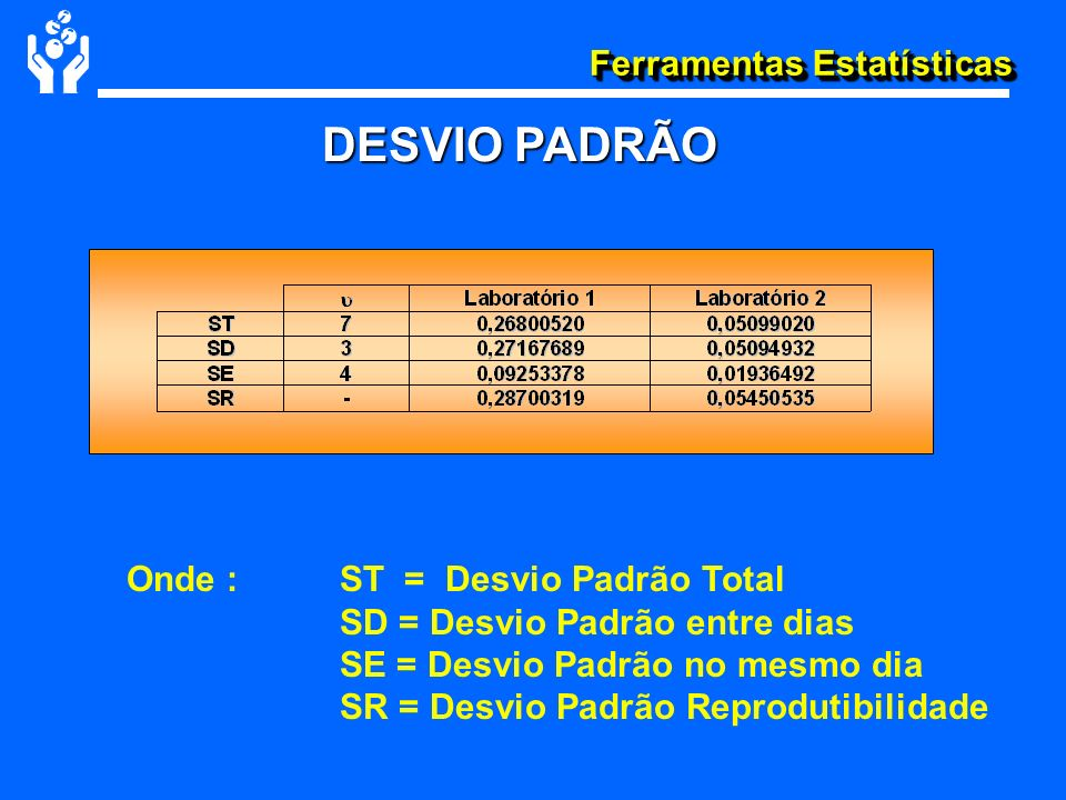 DESVIO PADRÃO Onde : ST = Desvio Padrão Total