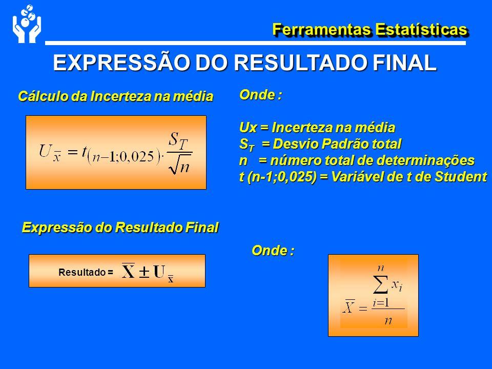 EXPRESSÃO DO RESULTADO FINAL