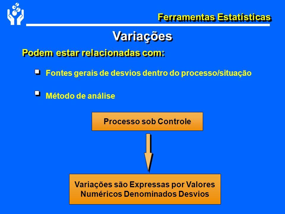 Variações são Expressas por Valores Numéricos Denominados Desvios