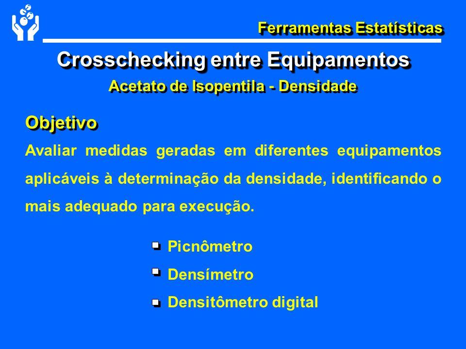 Crosschecking entre Equipamentos Acetato de Isopentila - Densidade