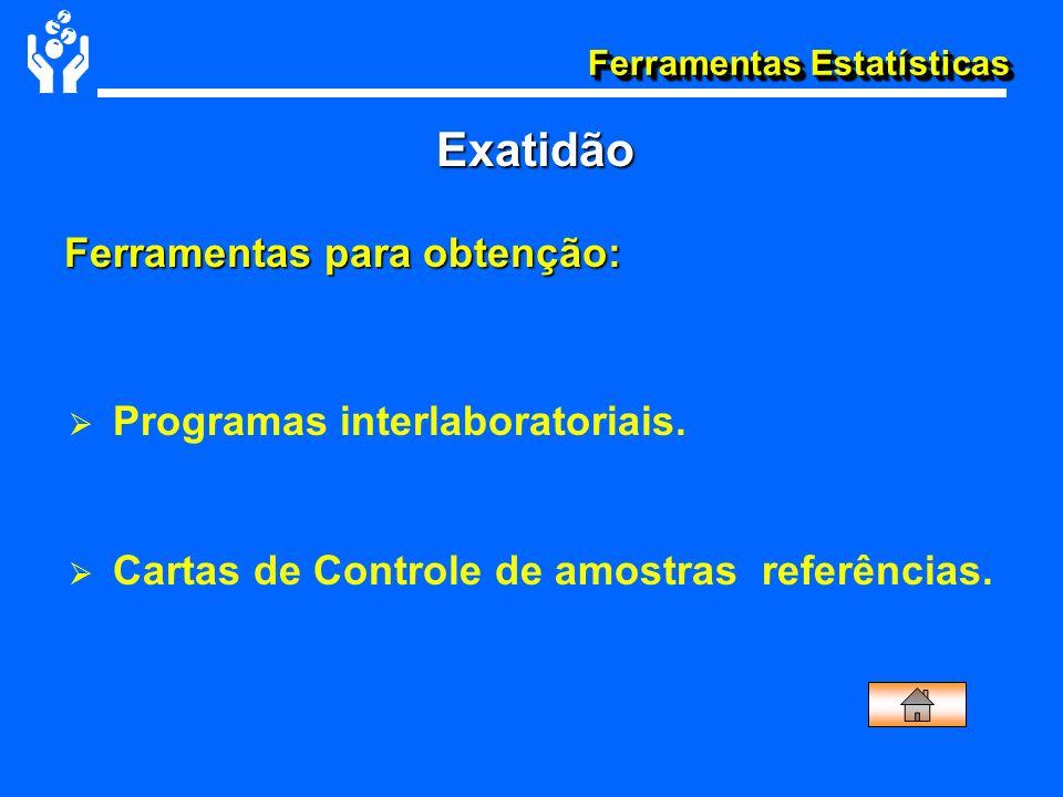 Exatidão Ferramentas para obtenção: Programas interlaboratoriais.