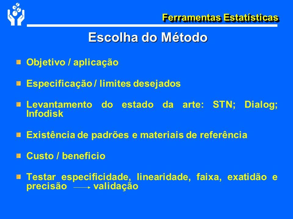 Escolha do Método Objetivo / aplicação