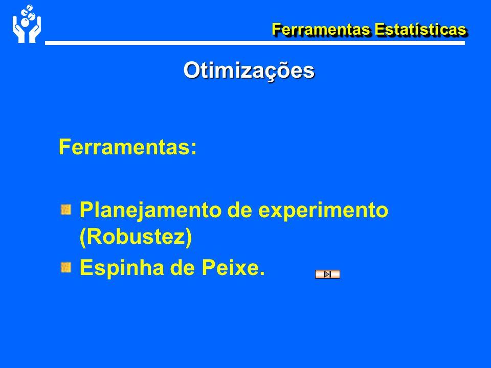 Otimizações Ferramentas: Planejamento de experimento (Robustez)