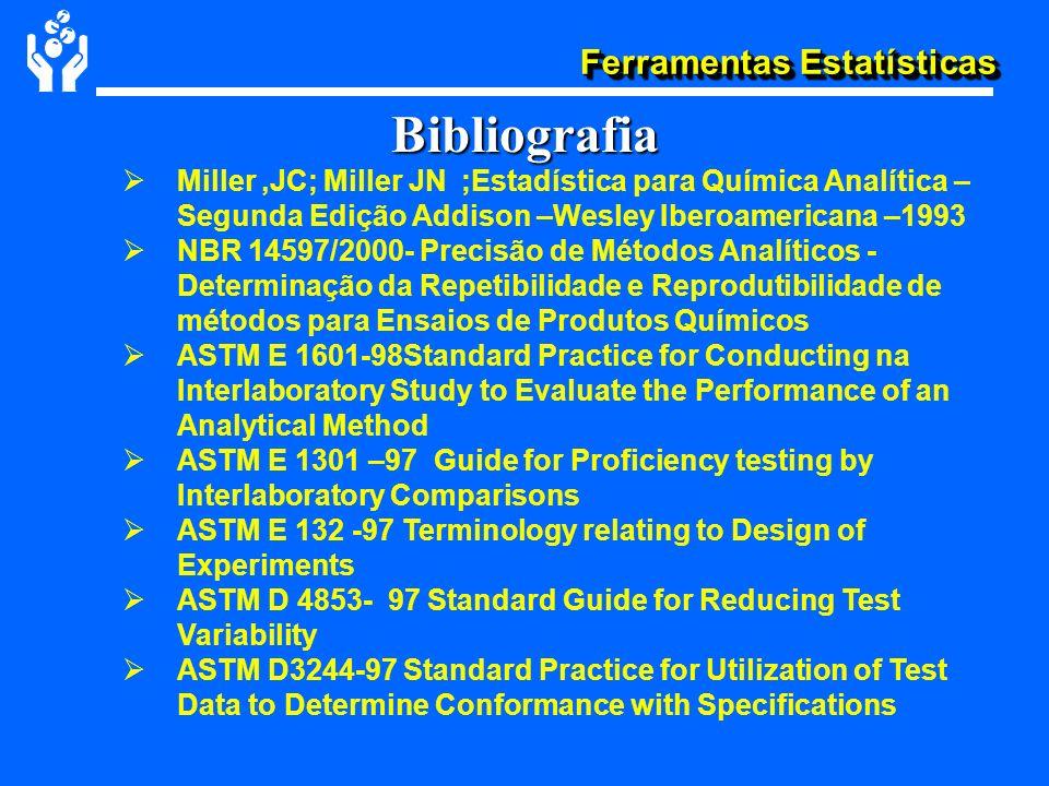 Bibliografia Miller ,JC; Miller JN ;Estadística para Química Analítica –Segunda Edição Addison –Wesley Iberoamericana –1993.
