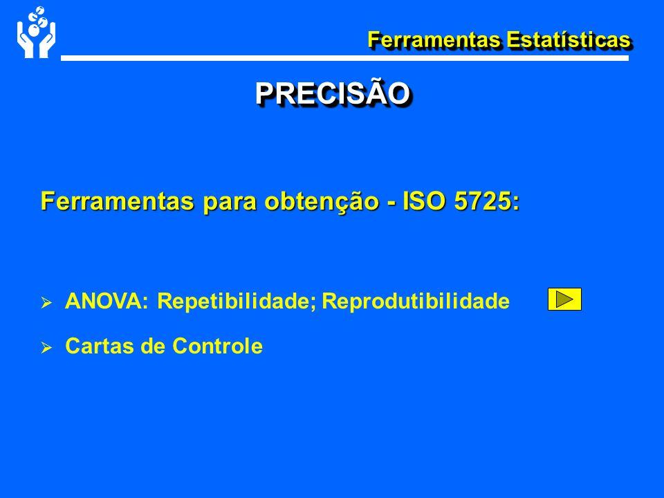 PRECISÃO Ferramentas para obtenção - ISO 5725: