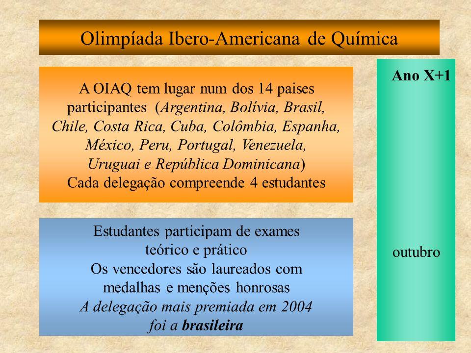 Olimpíada Ibero-Americana de Química