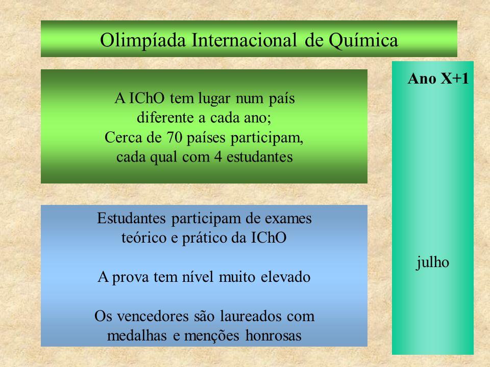 Olimpíada Internacional de Química