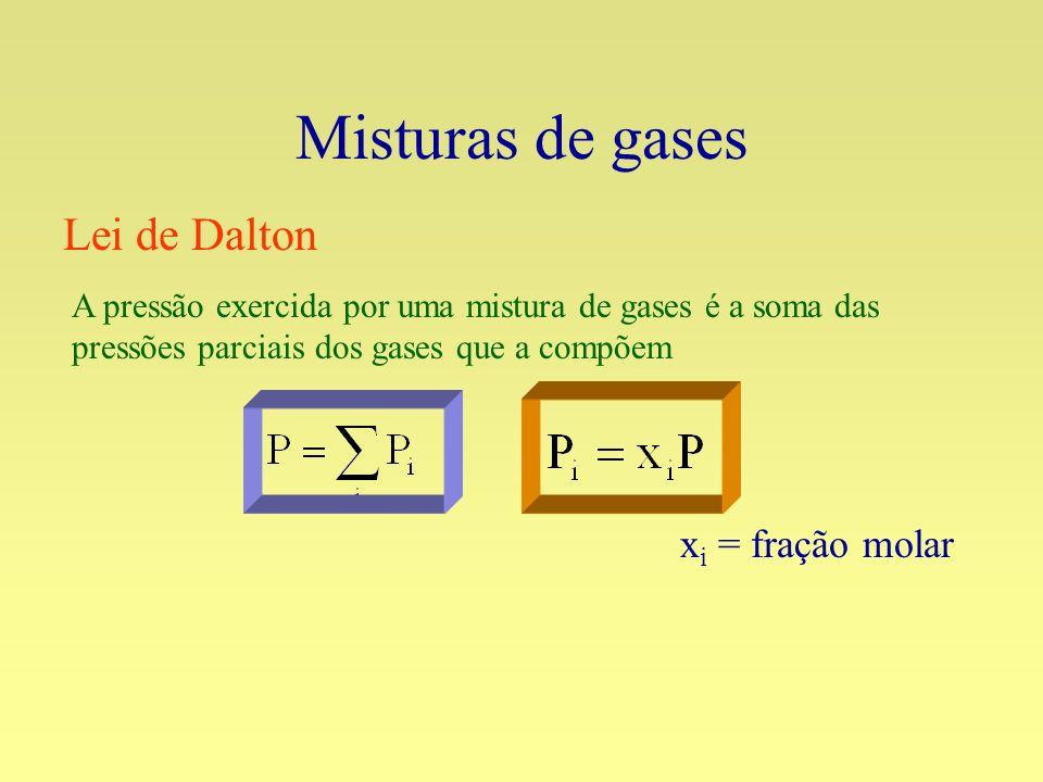 Misturas de gases Lei de Dalton xi = fração molar
