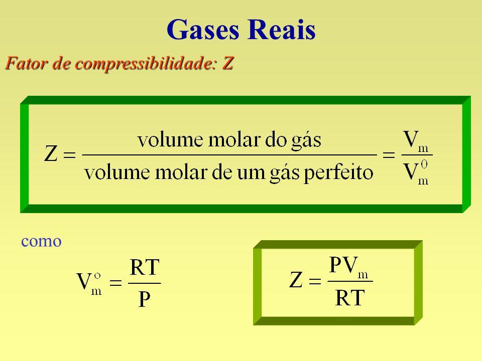 Gases Reais Fator de compressibilidade: Z como