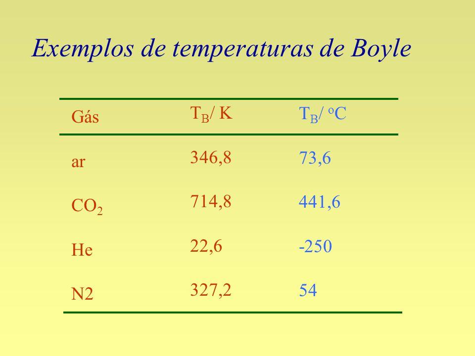 Exemplos de temperaturas de Boyle