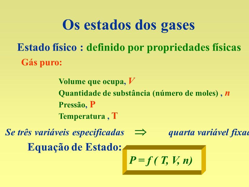 Os estados dos gases Estado físico : definido por propriedades físicas